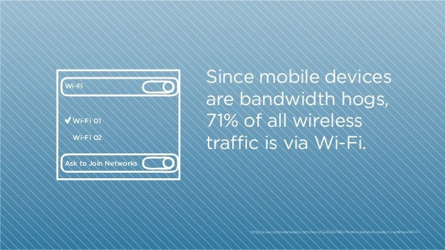 Wi-Fi  Wi-Fi 01 Wi-Fi 02  Since mobile devices are bandwidth hogs, 71% of all wireless traffic is via Wi-Fi.  Ask to Join ...