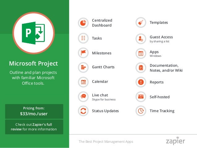 best project management apps Here are the top 15 project management  blog 15 best project management tools to improve efficiency and productivity 15 best project management tools to improve.