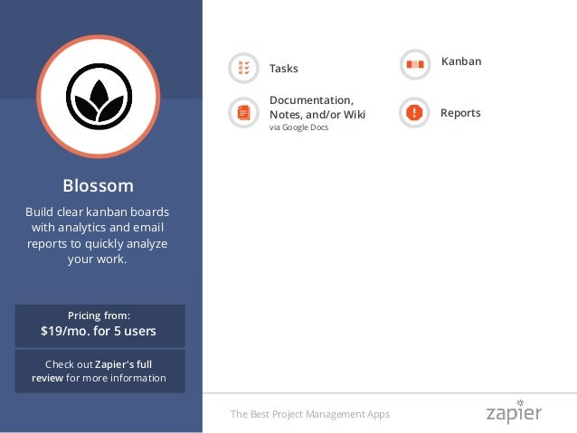 best project management apps A ranking of the top free and open source project management software for asana is one of the most popular project management apps available—and best of.