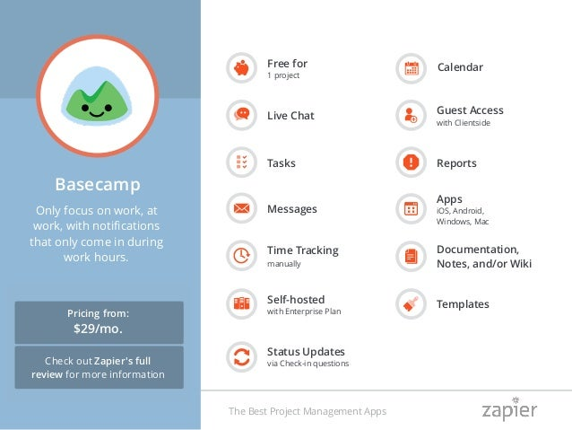 best project management app Earlier in the week, we asked you for the best personal project management tools to keep track of all of the moving parts in your home renovation, family reunion, birthday party, vacation plan, or other pet project you need to keep track of.