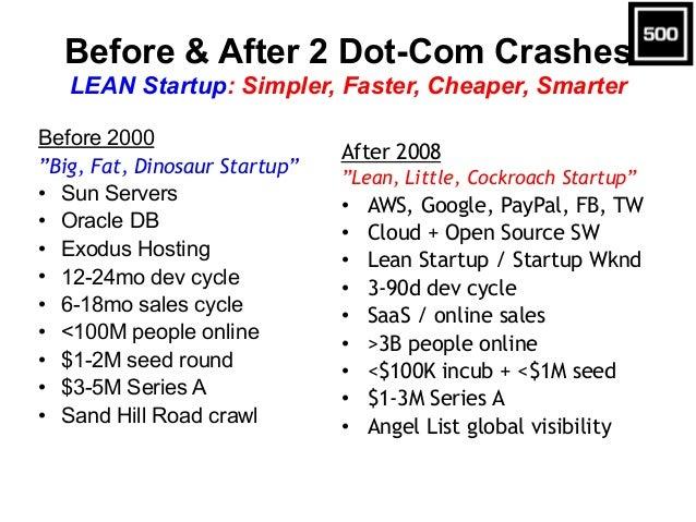 "Before & After 2 Dot-Com Crashes LEAN Startup: Simpler, Faster, Cheaper, Smarter Before 2000 ""Big, Fat, Dinosaur Startup""..."