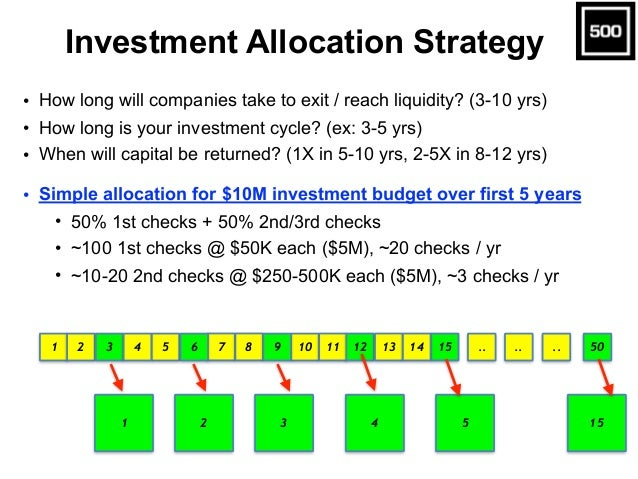Investment Allocation Strategy • How long will companies take to exit / reach liquidity? (3-10 yrs) • How long is your inv...