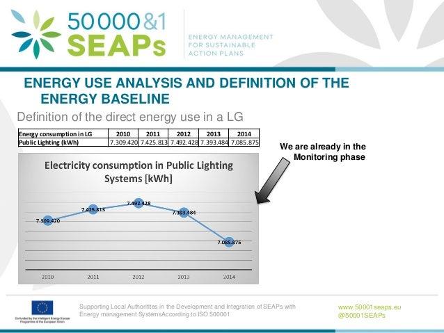 Emanuele Cosenza, SOGESCA: Energy Review, Energy Baseline