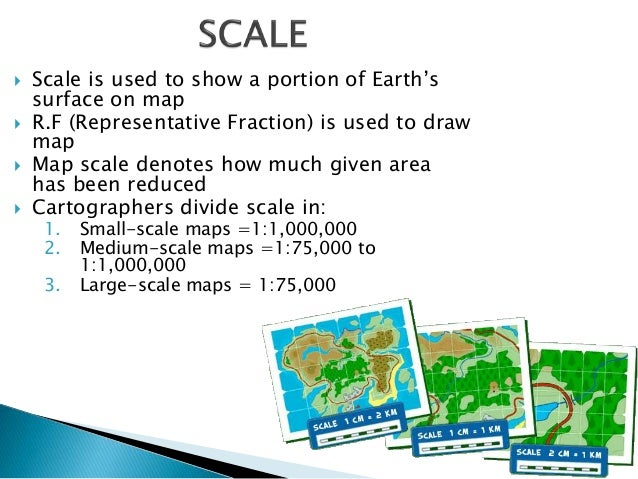 map scale in gis