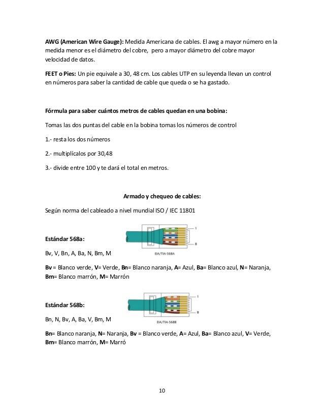 50054515 cableado estructurado pdf awg american wire gauge greentooth Image collections