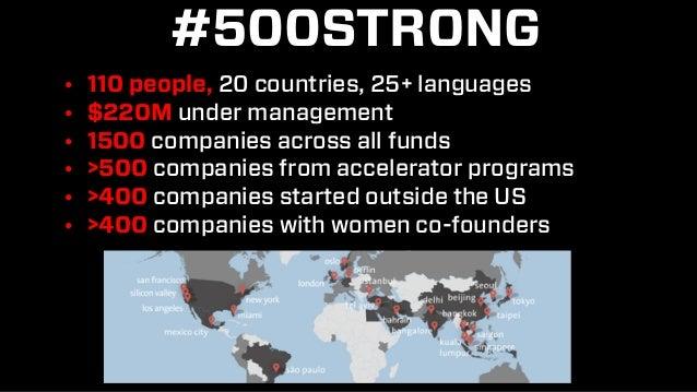 500 Startups #DemoDay #Batch15 Slide 2