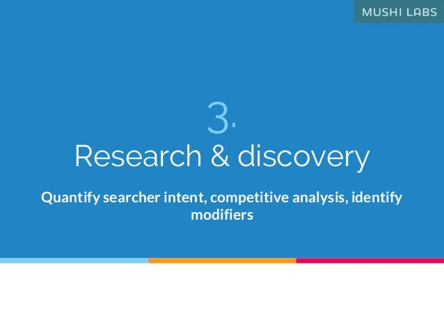 3. Research & discovery Quantify searcher intent, competitive analysis, identify modifiers