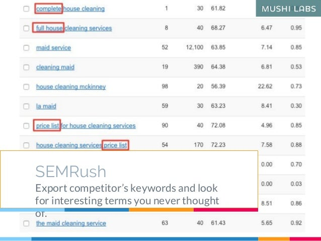 SEMRush Export competitor's keywords and look for interesting terms you never thought of.