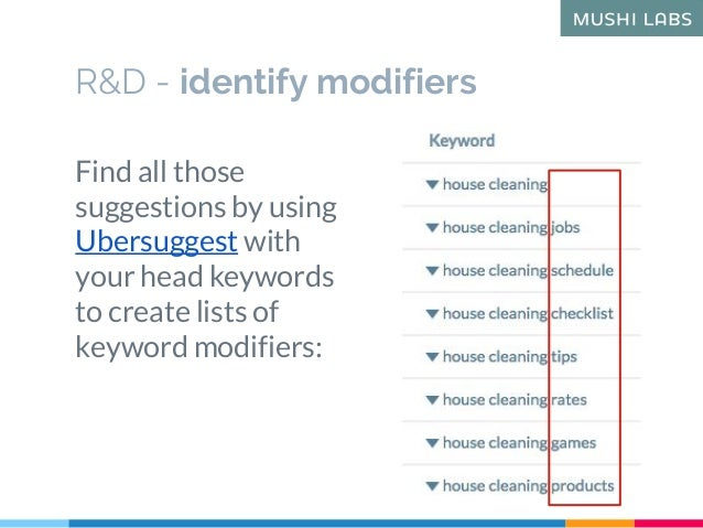 R&D - identify modifiers Find all those suggestions by using Ubersuggest with your head keywords to create lists of keywor...