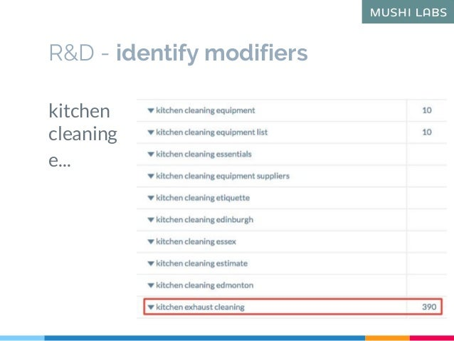 R&D - identify modifiers kitchen cleaning e...