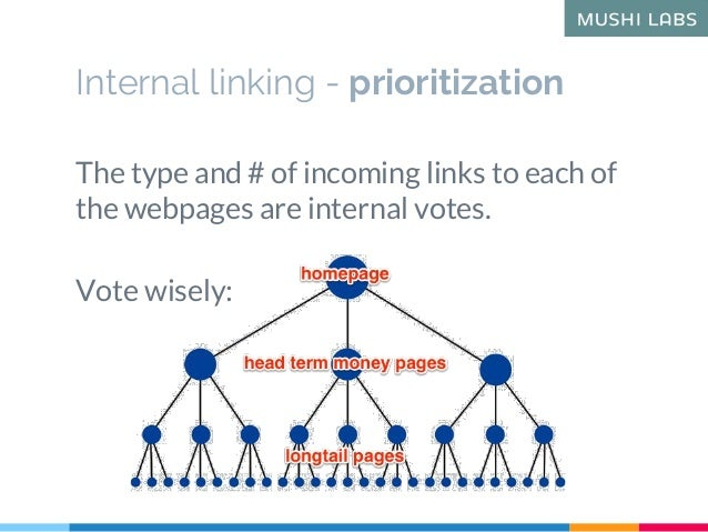 The type and # of incoming links to each of the webpages are internal votes. Vote wisely: Internal linking - prioritization
