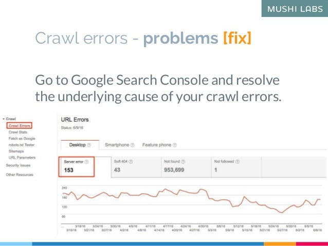 Crawl errors - problems [fix] Go to Google Search Console and resolve the underlying cause of your crawl errors.