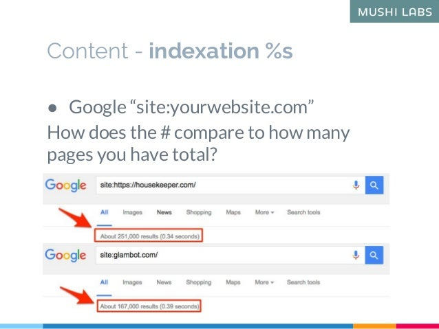 """Content - indexation %s ● Google """"site:yourwebsite.com"""" How does the # compare to how many pages you have total?"""