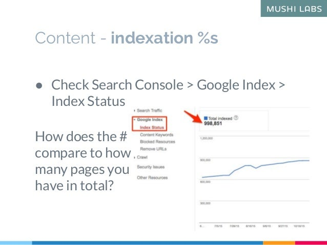Content - indexation %s How does the # compare to how many pages you have in total? ● Check Search Console > Google Index ...