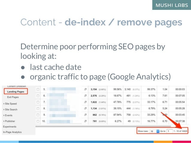 Determine poor performing SEO pages by looking at: ● last cache date ● organic traffic to page (Google Analytics) Content ...