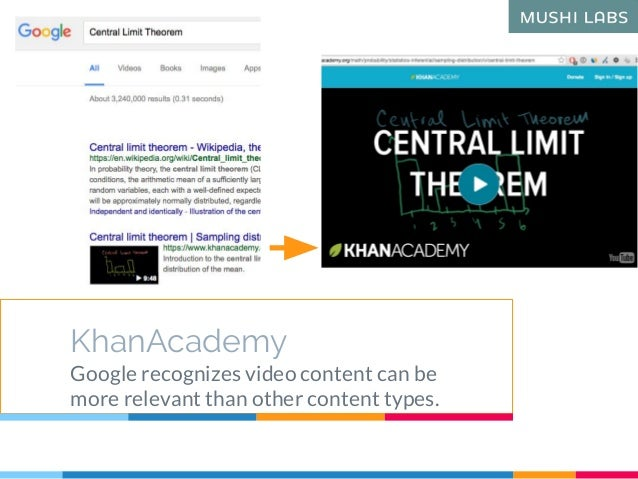KhanAcademy Google recognizes video content can be more relevant than other content types.