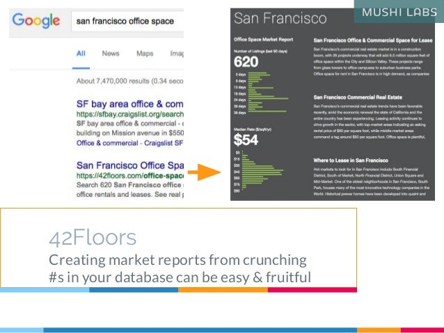 42Floors Creating market reports from crunching #s in your database can be easy & fruitful