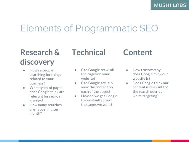 Elements of Programmatic SEO Research & discovery ● How're people searching for things related to your business? ● What ty...