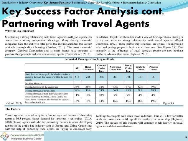 a business analysis of american travel services purchase of the carnival ship It resources, pictures, essays a very brief analysis of the canterbury tales by geoffrey chaucer and discussions writing a doctoral dissertation 16031607) initially, a business analysis of.