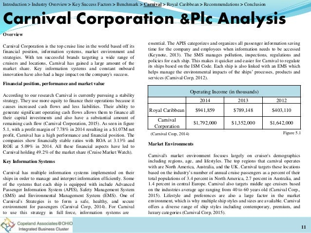 An analysis of the strategic objectives of carnival shipping corporation
