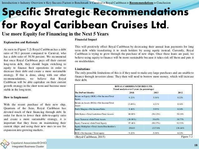 pestel framework royal caribbean cruises ltd Swot analysis framework  phd 06/17/2013 swot analysis essay practicum introduction  royal caribbean cruises swot.