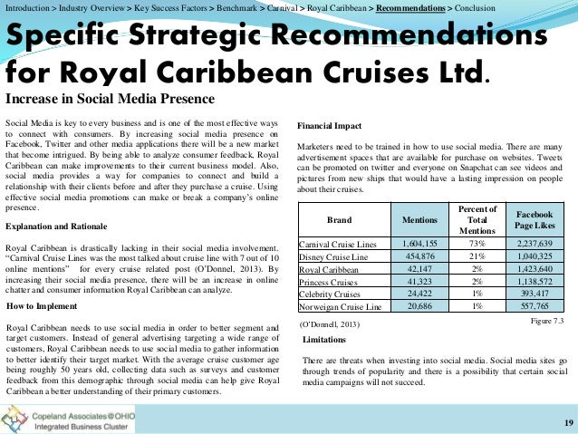 external forces affecting cruise lines Strategic analysis of carnival corporation and forces (porter, 1980) with cruise lines and this can affect the growth of cruise.