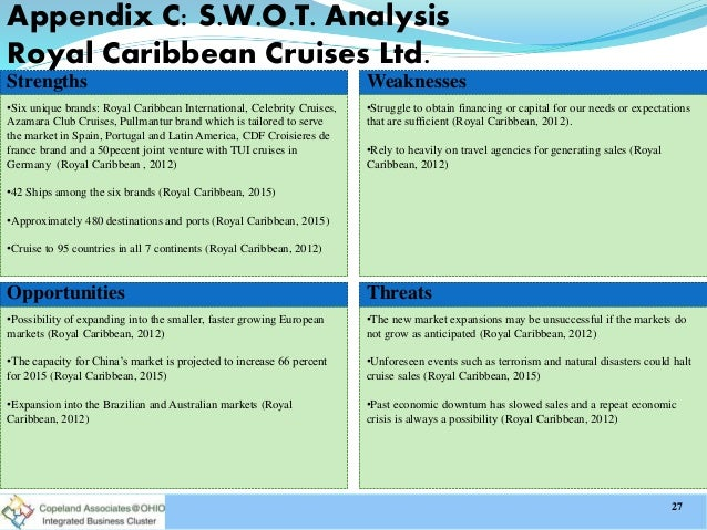 disney cruises swot analysis Topic: conduct a thorough swot analysis on norwegian cruise line order description the objectives: conduct a thorough swot analysis on one of the following cruise lines: • disney cruise.