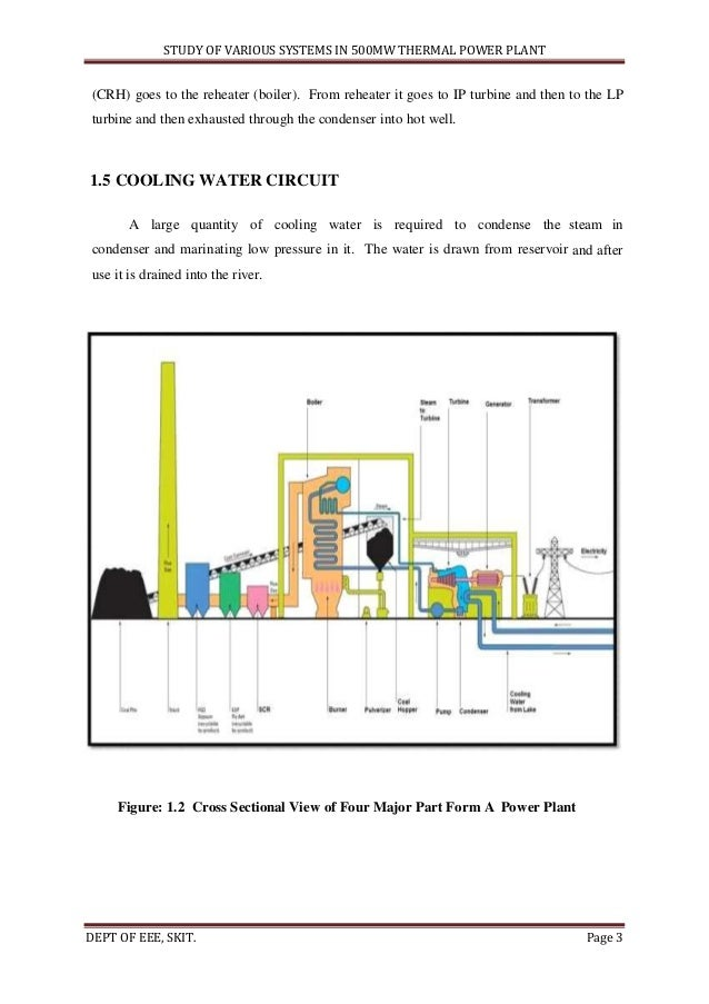 Study Of Various Systems In 500mw Thermal Power Plant