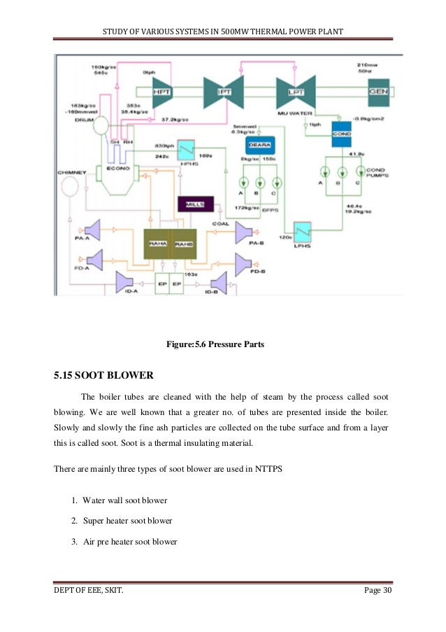 study of various systems in 500mw thermal power plant 50 mw power plant 500 mw power plant diagram #10
