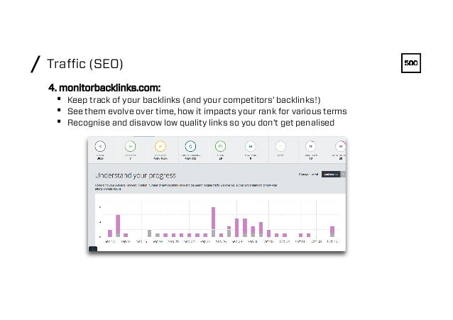 Traffic (SEO)/ 4. monitorbacklinks.com: • Keep track of your backlinks (and your competitors' backlinks!) • See them evo...
