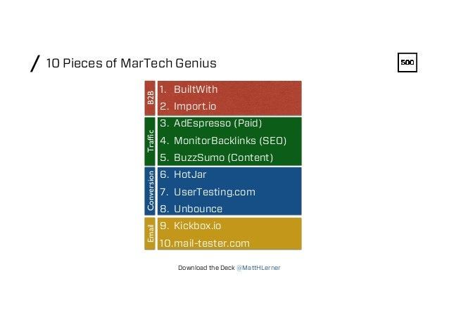 10 Pieces of MarTech Genius/ 1. BuiltWith 2. Import.io 3. AdEspresso (Paid) 4. MonitorBacklinks (SEO) 5. BuzzSumo (Co...