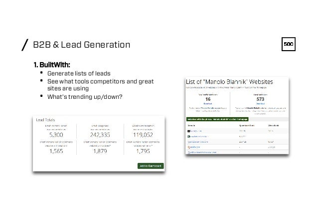 B2B & Lead Generation/ 1. BuiltWith: • Generate lists of leads • See what tools competitors and great sites are using •...