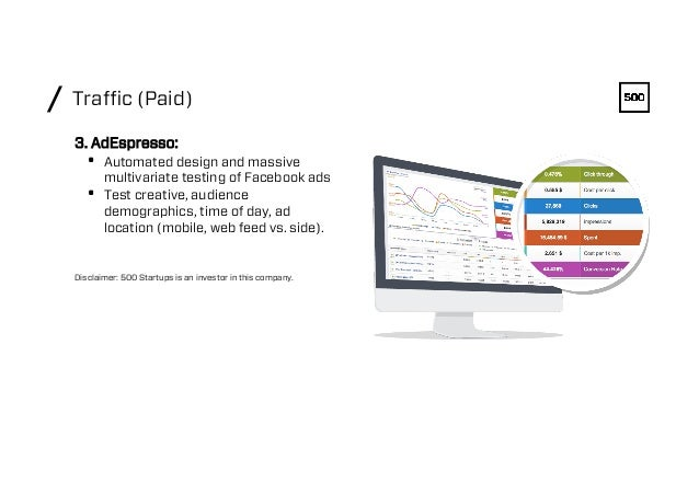 Traffic (Paid)/ 3. AdEspresso: • Automated design and massive multivariate testing of Facebook ads • Test creative, audi...