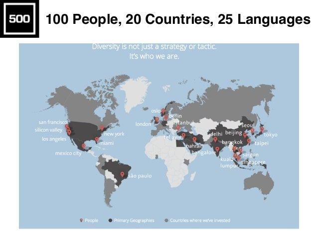 100 People, 20 Countries, 25 Languages