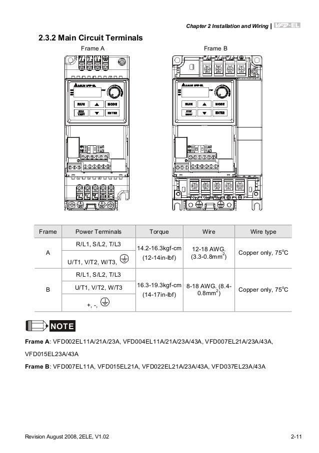 Manual VFD Delta
