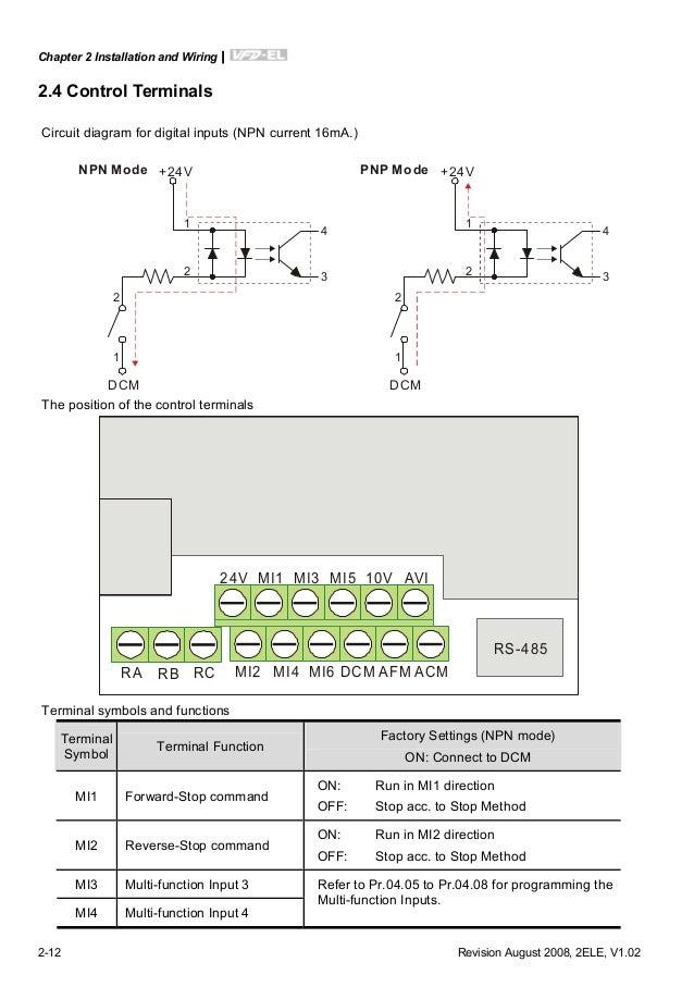 [WQZT_9871]  Manual VFD Delta | Delta Vfd Control Wiring Diagram |  | SlideShare
