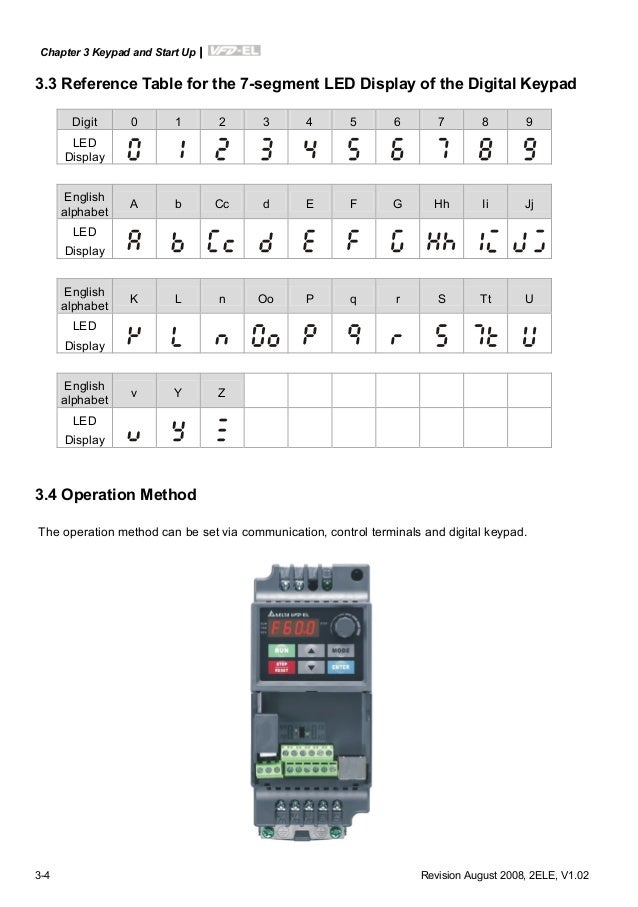 manual vfd delta 41 638?cb=1431734343 manual vfd delta delta vfd el wiring diagram at panicattacktreatment.co