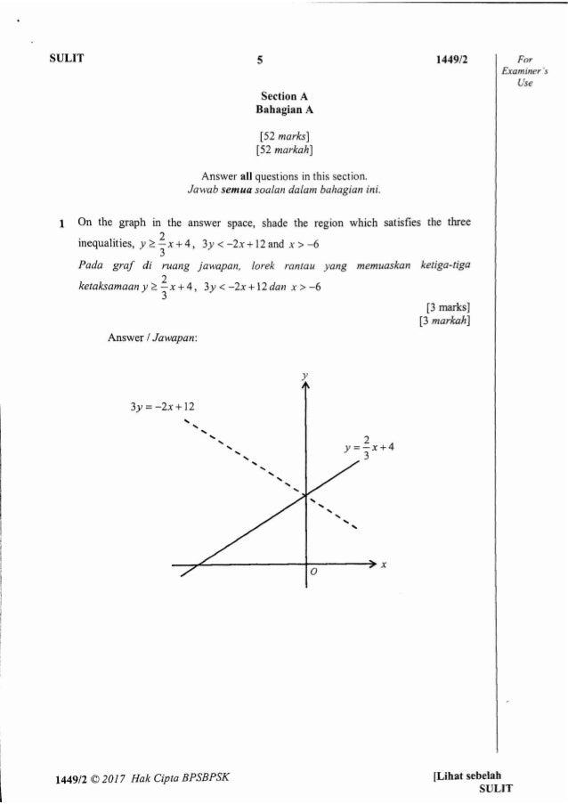 Kertas 2 Matematik Percubaan Spm 2017 Sbp