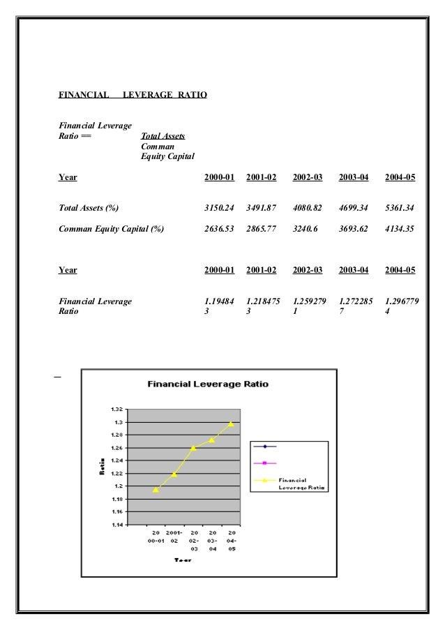 50179134 capital-structure-analysis-of-bajaj-auto-ltd