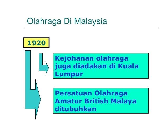 Olahraga Di Malaysia1920       Kejohanan olahraga       juga diadakan di Kuala       Lumpur       Persatuan Olahraga      ...