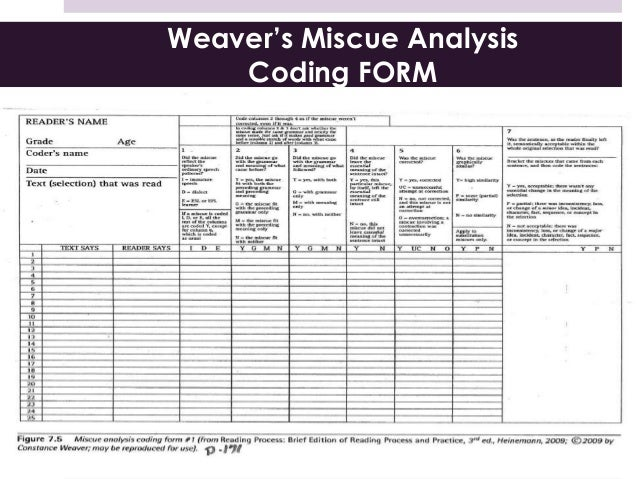 miscue analysis form - Heart.impulsar.co