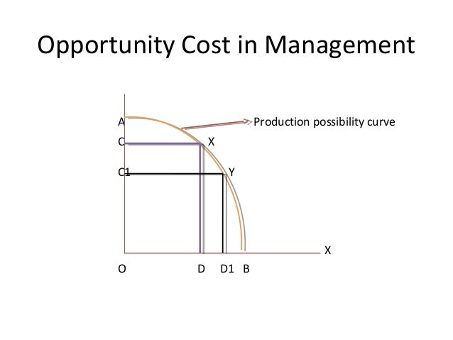 incremental principle of managerial economics Managerial economics managerial economics is a science that deals with the application of various economics theories, principles, concepts and techniques to business.
