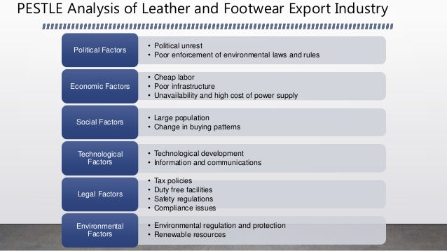pest analysis china footwear industry The chinese pharmaceuticals market is forecast to become the world's largest by 2050 there are still greater market access following china's entry into.