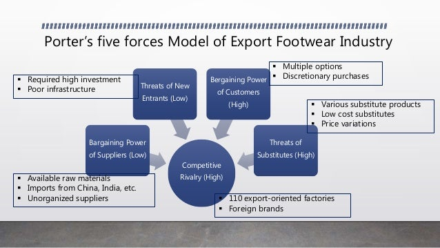 "the five forces model for textiles industry Check out our top free essays on porter s five forces in textile industry to help you porter's ""five forces"" model of industry competition is used to."