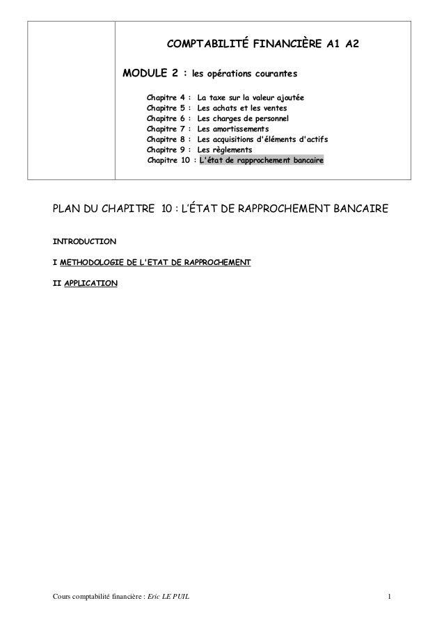 COMPTABILITÉ FINANCIÈRE A1 A2 MODULE 2 : les opérations courantes Chapitre Chapitre Chapitre Chapitre Chapitre Chapitre Ch...