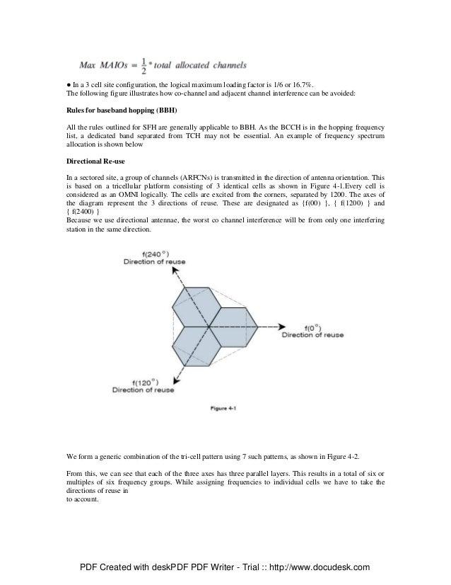 50509750 fundamentals-of-rf-planning