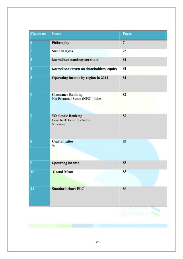 swot analysis on standard chartered bank finance essay Stanchart swot and pest analysis: standard chartered kenya is a kenyan  financial service  summary of standard chartered kenya  business sector:  financial service revenue: sh133 billion as per financial year ending.