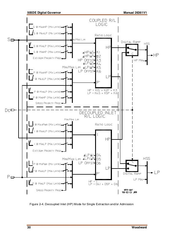 505 de vol1 copy 40 638?cb=1465394950 505 de vol1 copy woodward 505 wiring diagram at gsmx.co