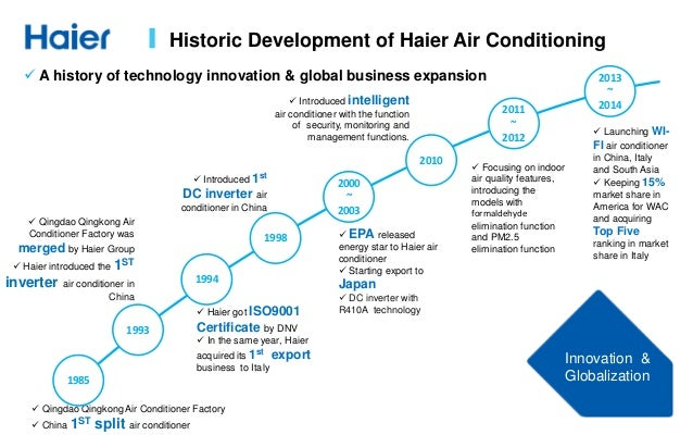 haier strategy Appliance brand haier brought in about bt18 billion in sales revenue last year, said wu yong, managing director of haier electrical appliances (thailand) co.