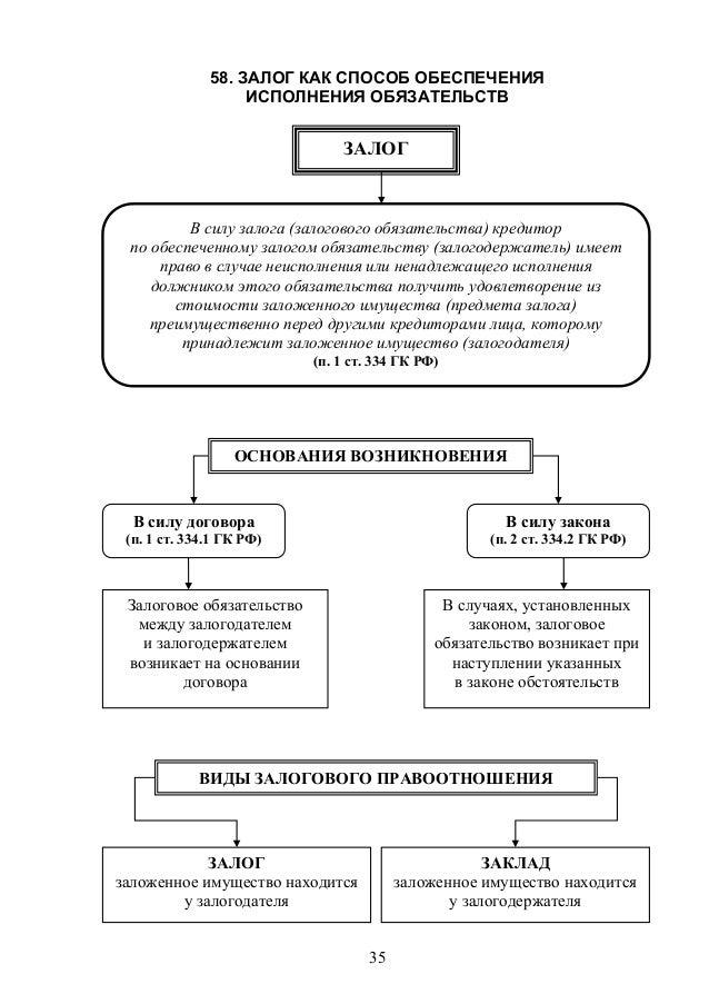 Инструкция по судебному делопроизводству у